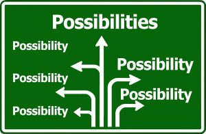 """a sign with """"possibilities"""" and arrows on it"""